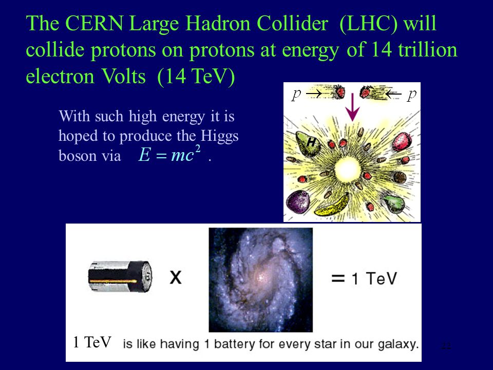 The CERN Large Hadron Collider (LHC) will collide protons on protons at energy of 14 trillion electron Volts (14 TeV)