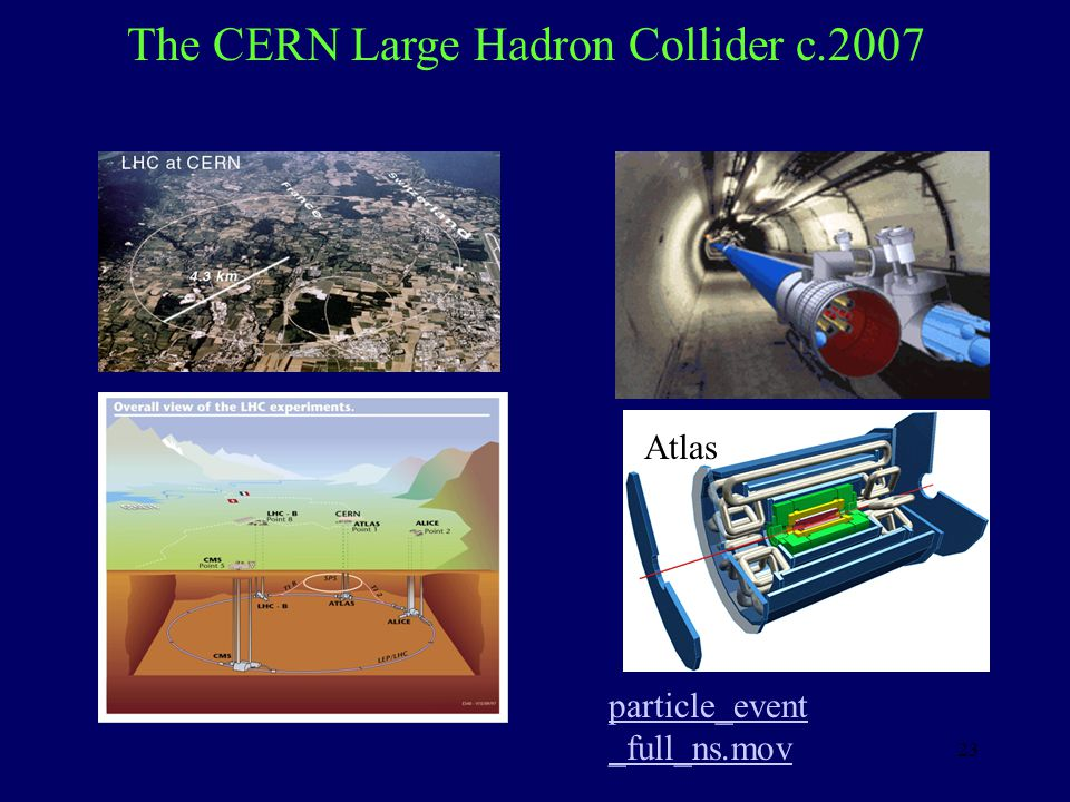 The CERN Large Hadron Collider c.2007