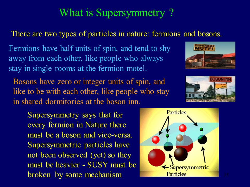 What is Supersymmetry There are two types of particles in nature: fermions and bosons.