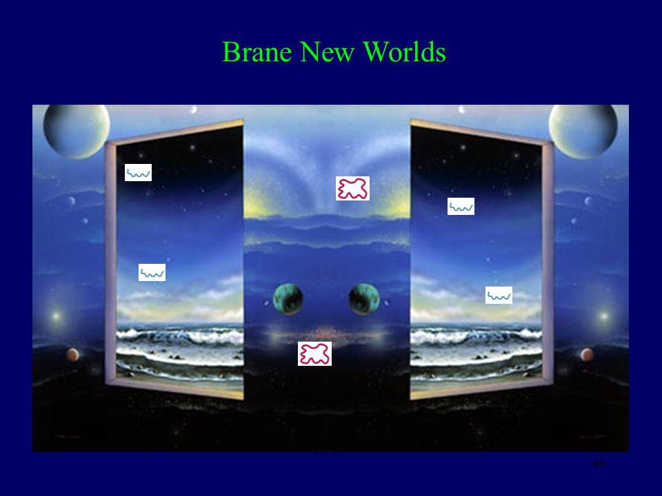 Brane New Worlds