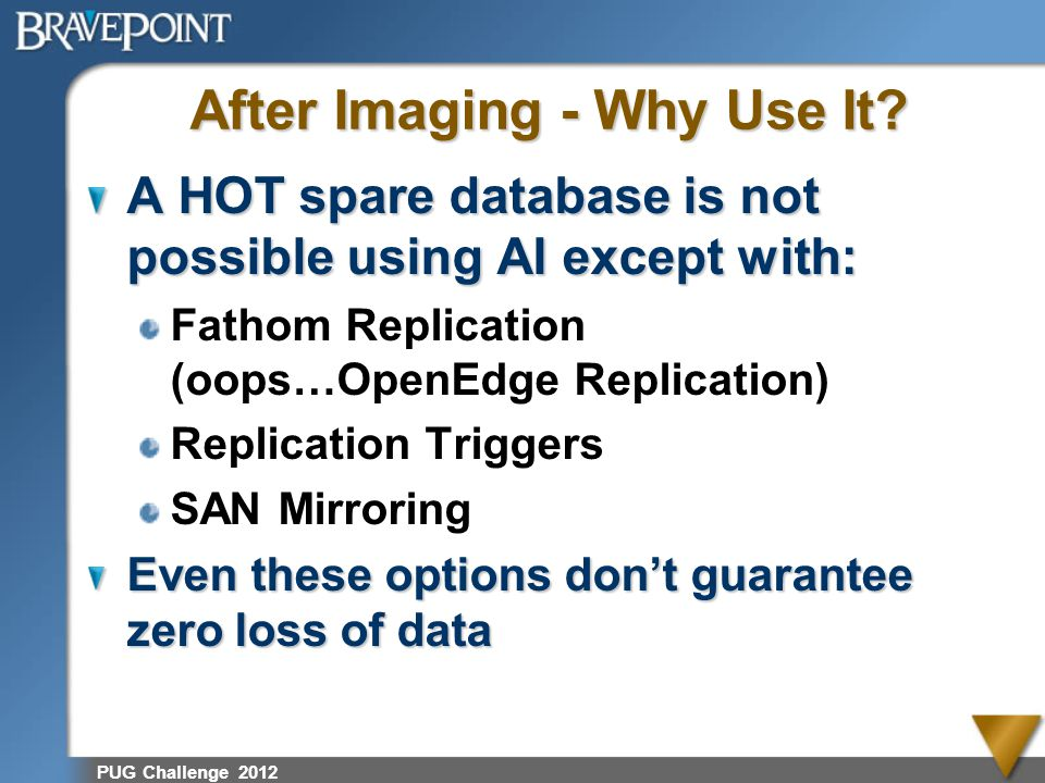 After Imaging - Why Use It