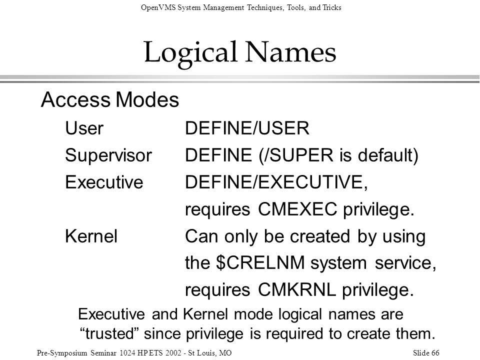Logical Names Access Modes User DEFINE/USER