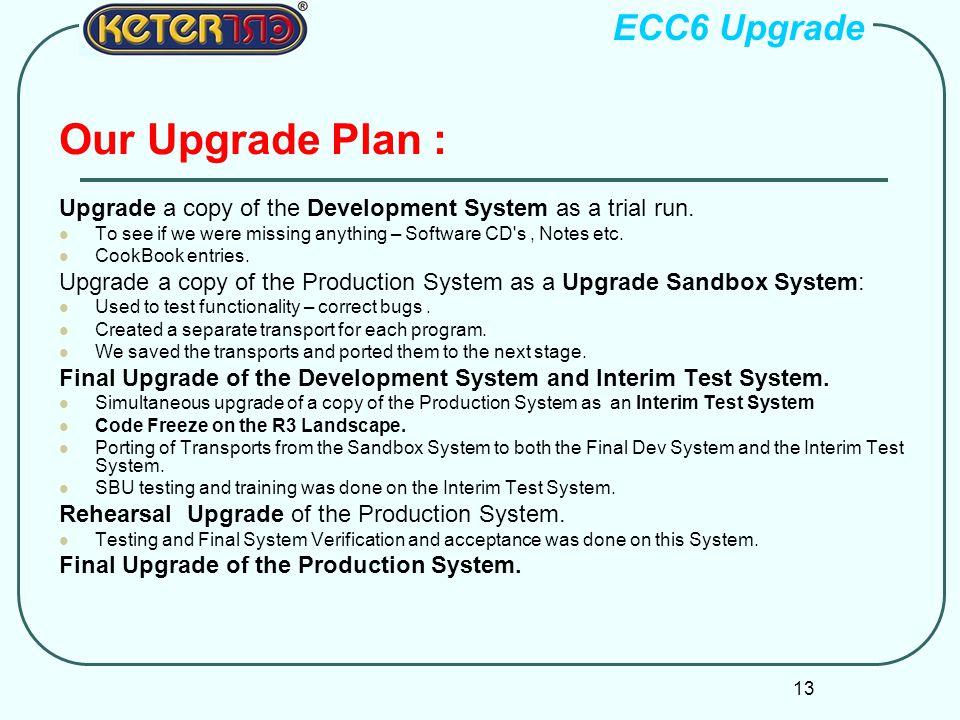 Our Upgrade Plan : ECC6 Upgrade
