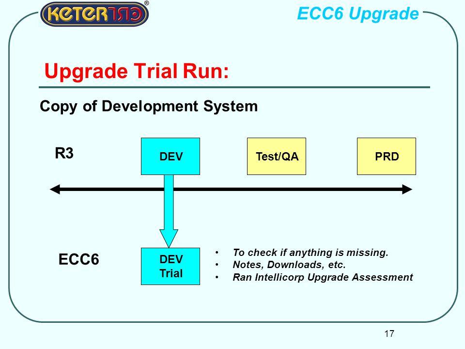 Upgrade Trial Run: ECC6 Upgrade Copy of Development System R3 ECC6 DEV