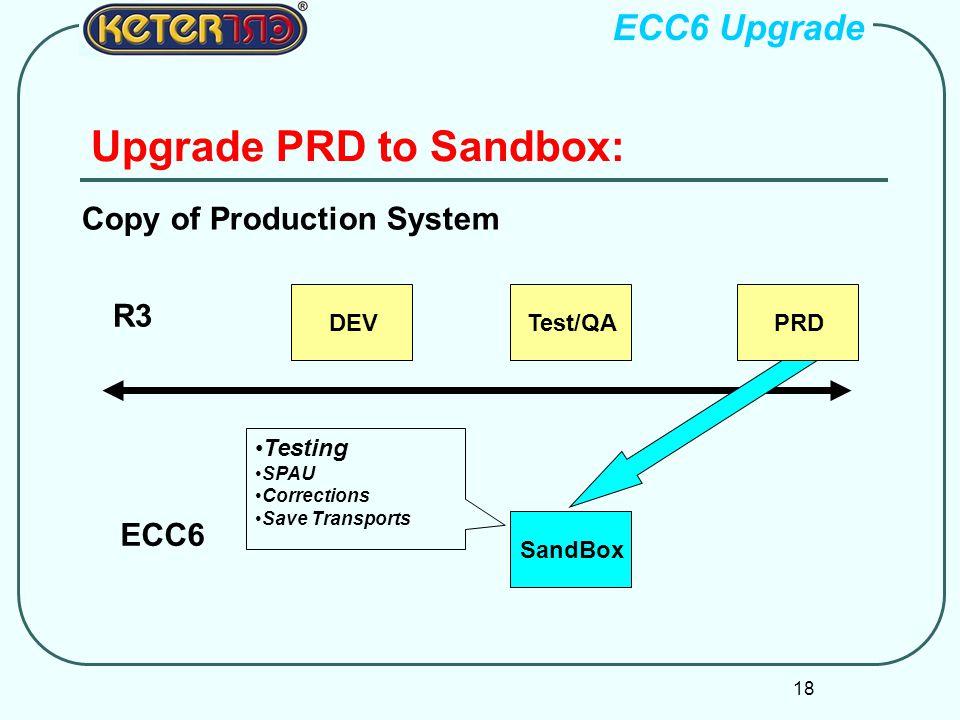 Upgrade PRD to Sandbox: