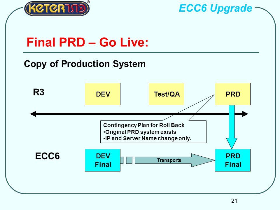 Final PRD – Go Live: ECC6 Upgrade Copy of Production System R3 ECC6