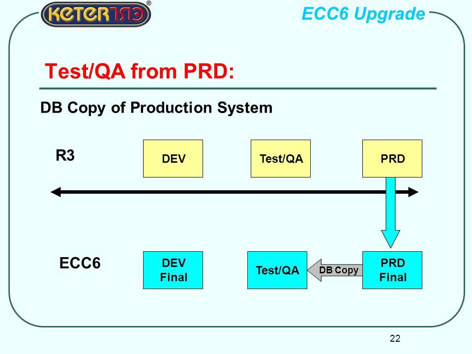 Test/QA from PRD: ECC6 Upgrade DB Copy of Production System R3 ECC6