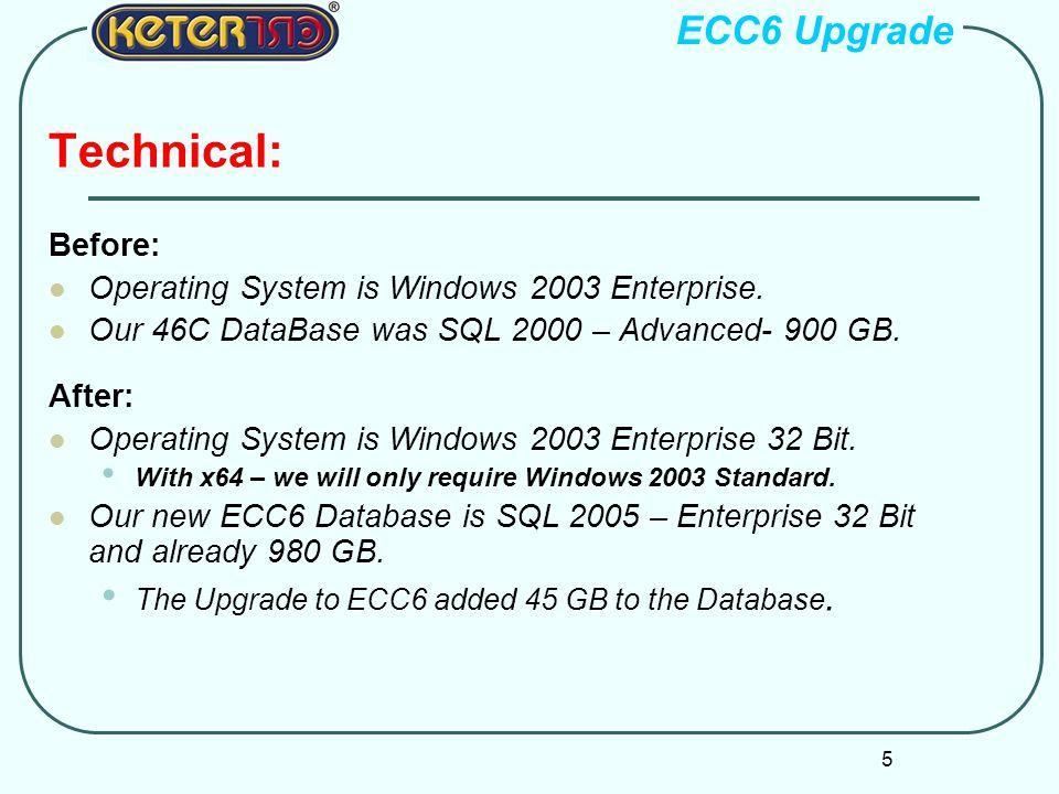 Technical: ECC6 Upgrade Before: