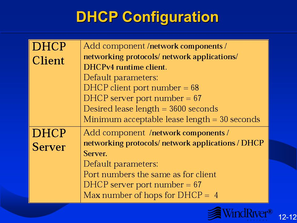 DHCP Basics Dynamic Host Configuration Protocol (DHCP) allows a host to acquire an IP address, and possibly boot parameters, from a remote host.