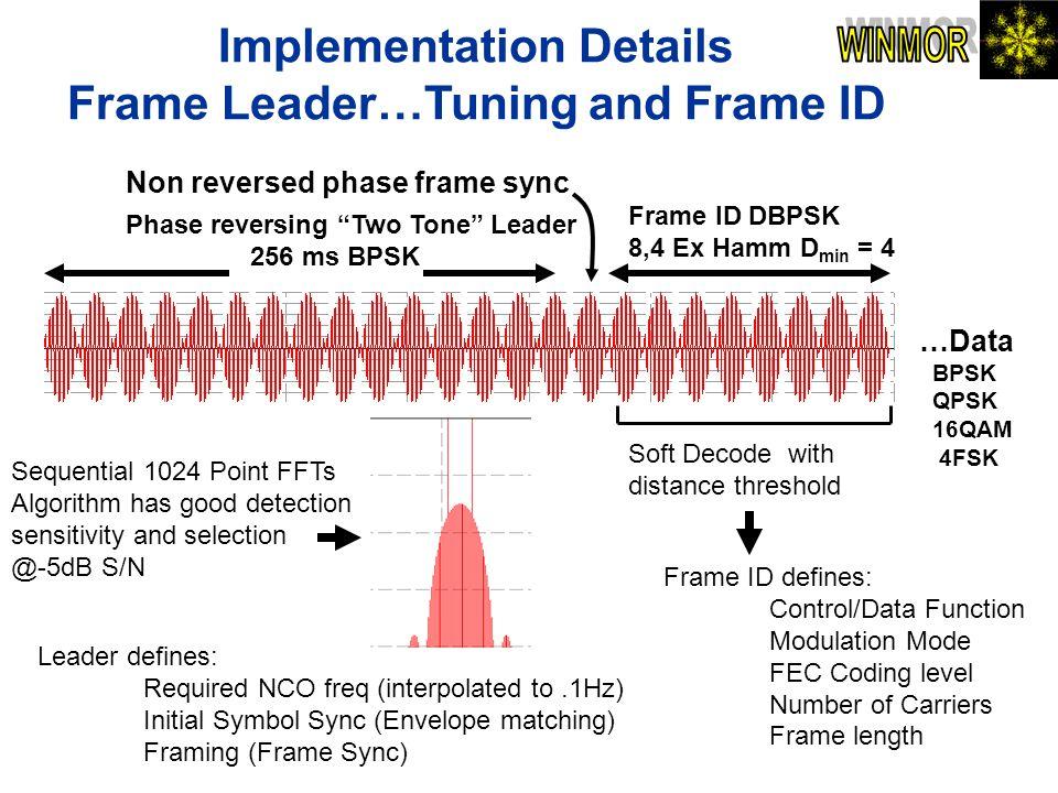 Implementation Details Frame Leader…Tuning and Frame ID