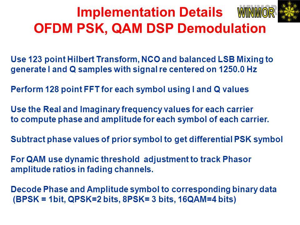 Implementation Details OFDM PSK, QAM DSP Demodulation
