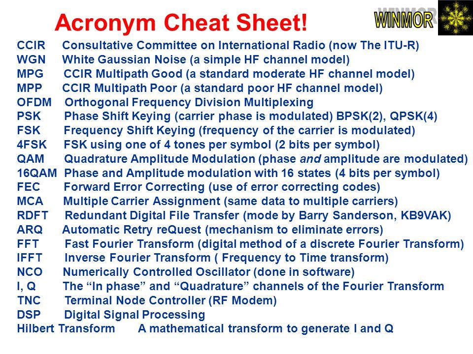 Acronym Cheat Sheet! WINMOR