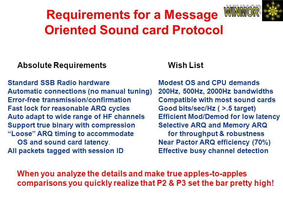 Requirements for a Message Oriented Sound card Protocol