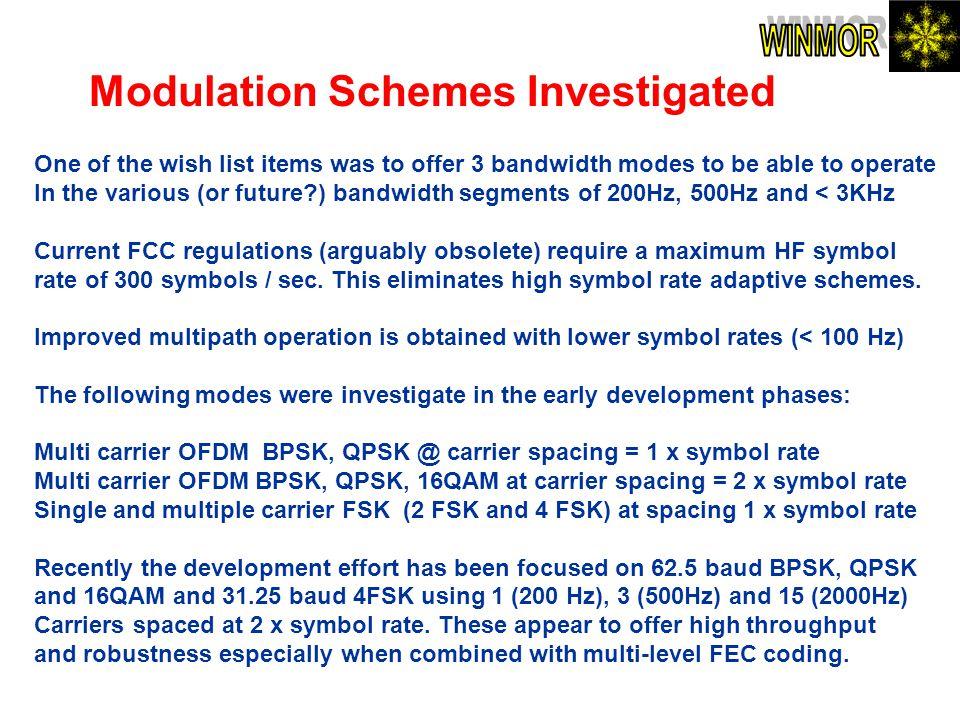 Modulation Schemes Investigated