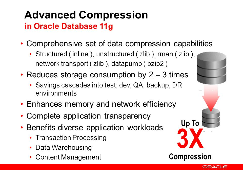 3X Advanced Compression in Oracle Database 11g