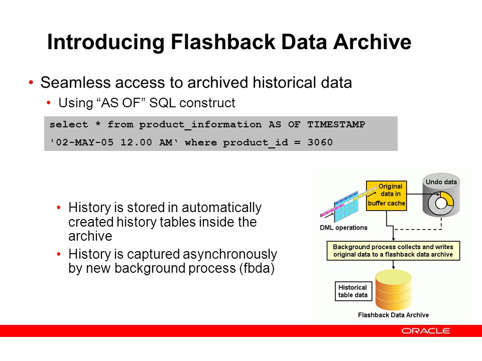 Introducing Flashback Data Archive