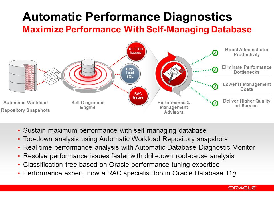 4/1/2017 Automatic Performance Diagnostics Maximize Performance With Self-Managing Database. Performance & Management Advisors.