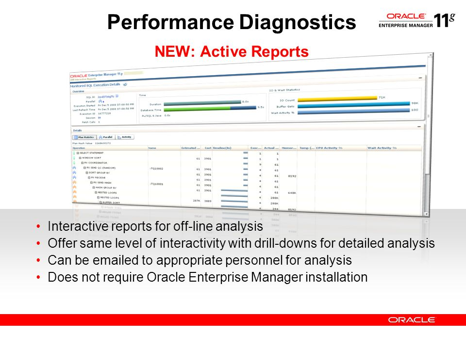 Performance Diagnostics