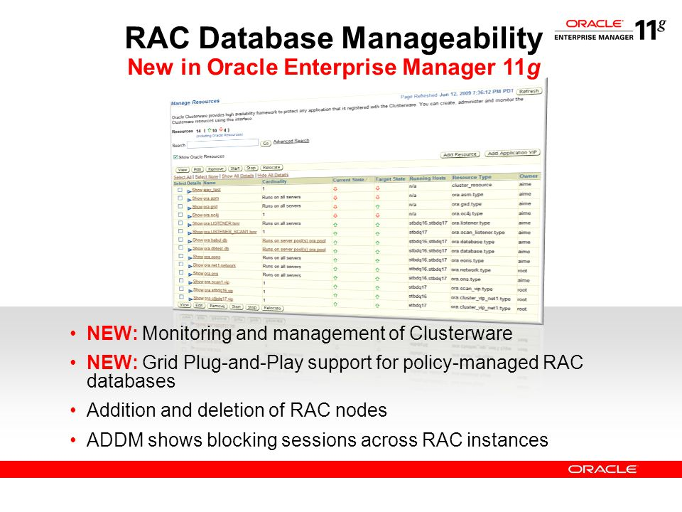 RAC Database Manageability New in Oracle Enterprise Manager 11g