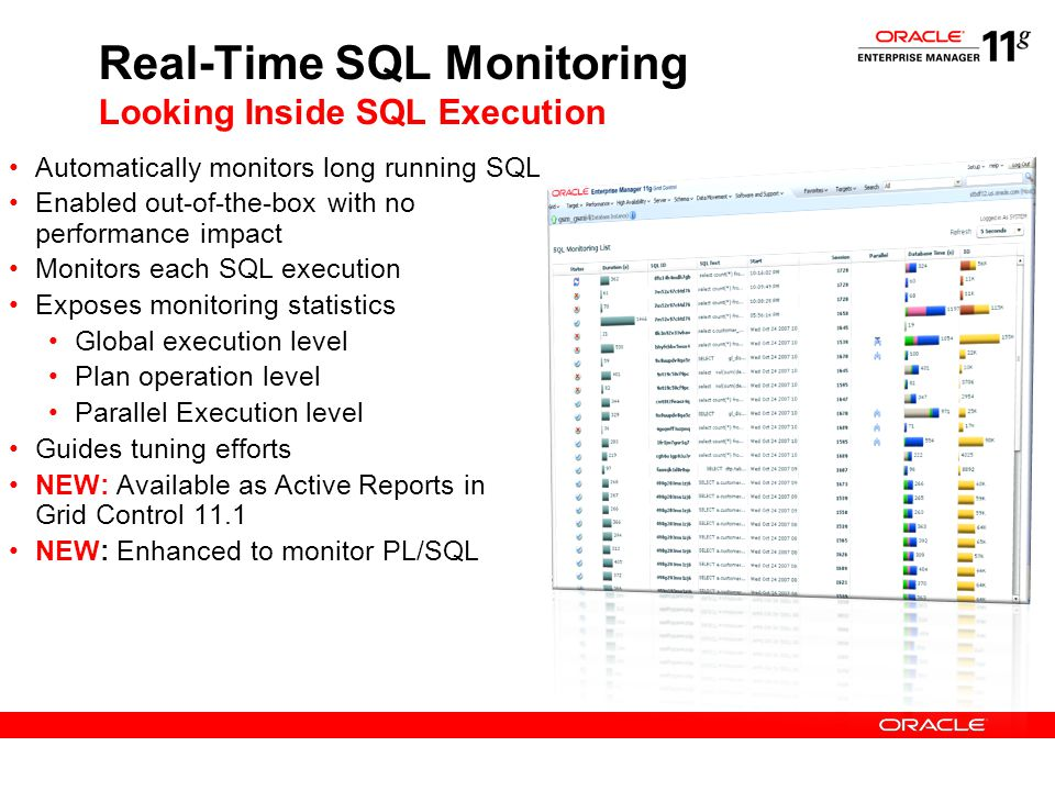 Real-Time SQL Monitoring Looking Inside SQL Execution