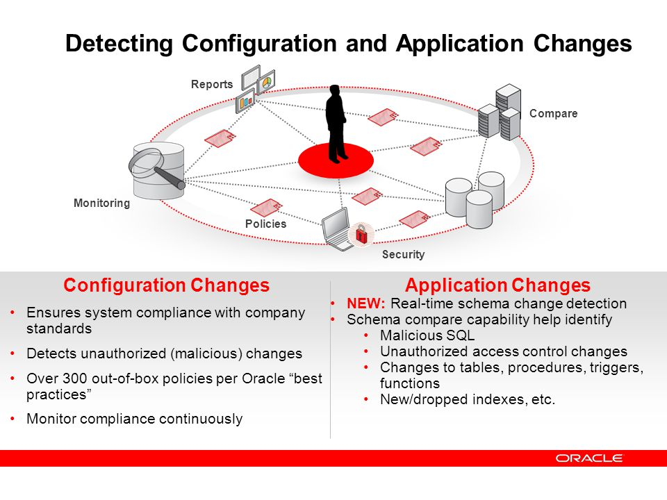 Detecting Configuration and Application Changes