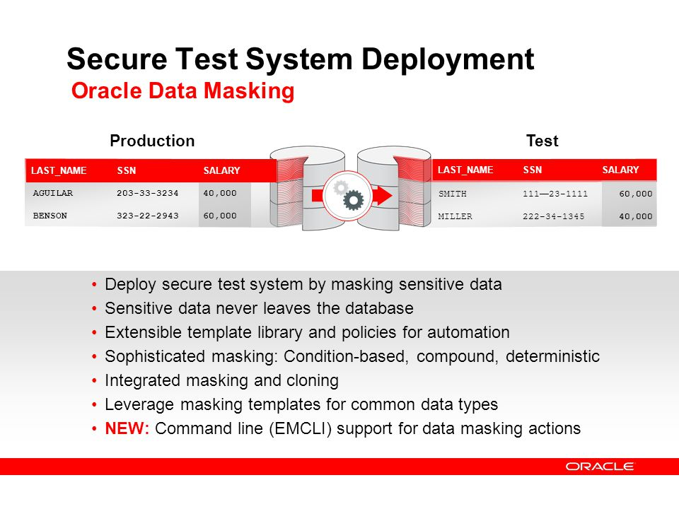 Secure Test System Deployment Oracle Data Masking