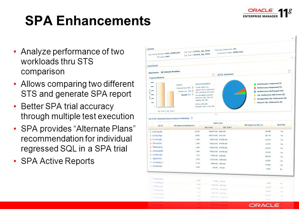SPA Enhancements Analyze performance of two workloads thru STS comparison. Allows comparing two different STS and generate SPA report.
