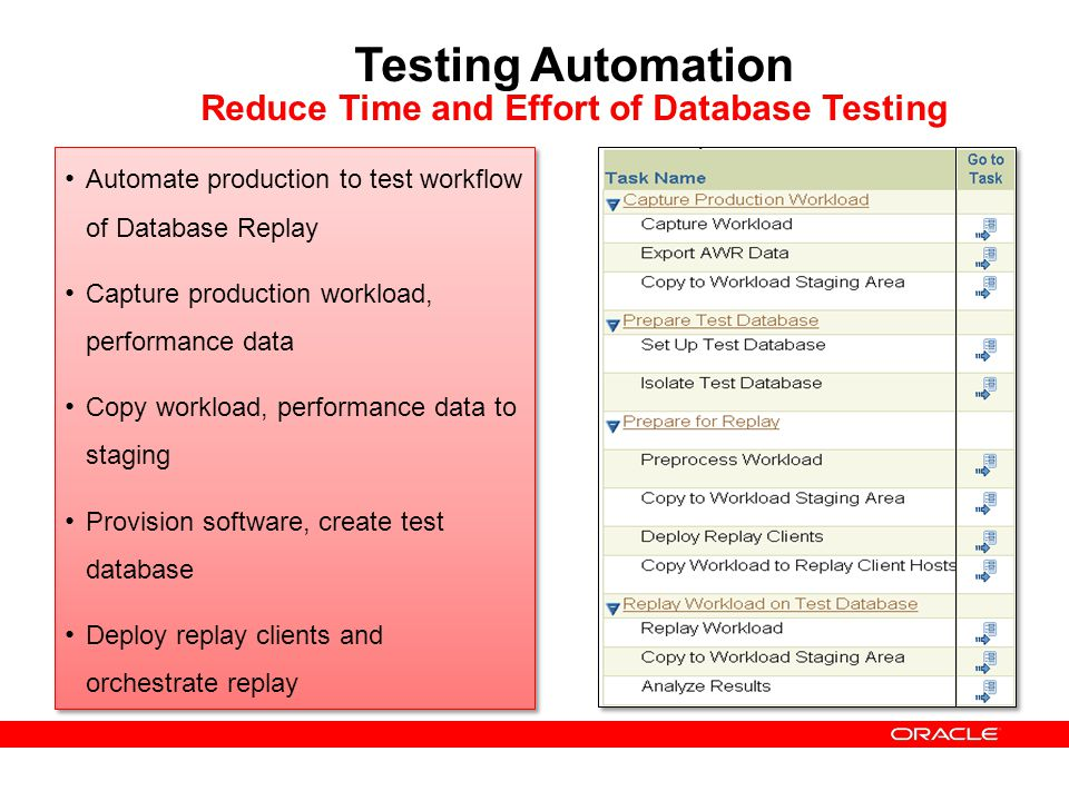 Testing Automation Reduce Time and Effort of Database Testing