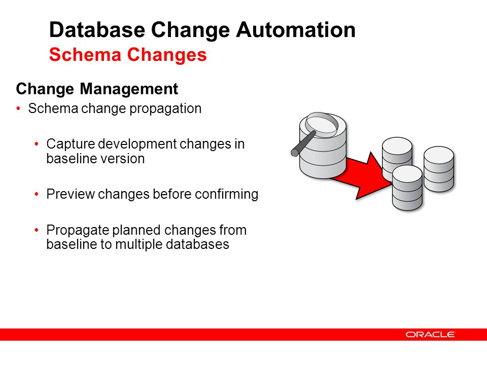 Database Change Automation Schema Changes