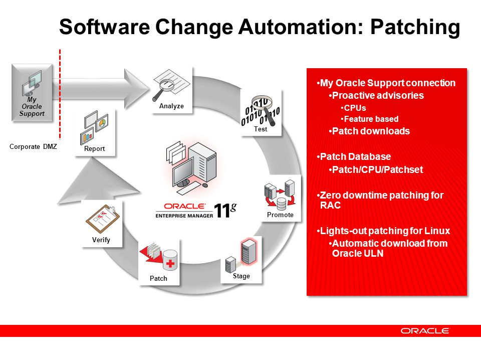 Software Change Automation: Patching