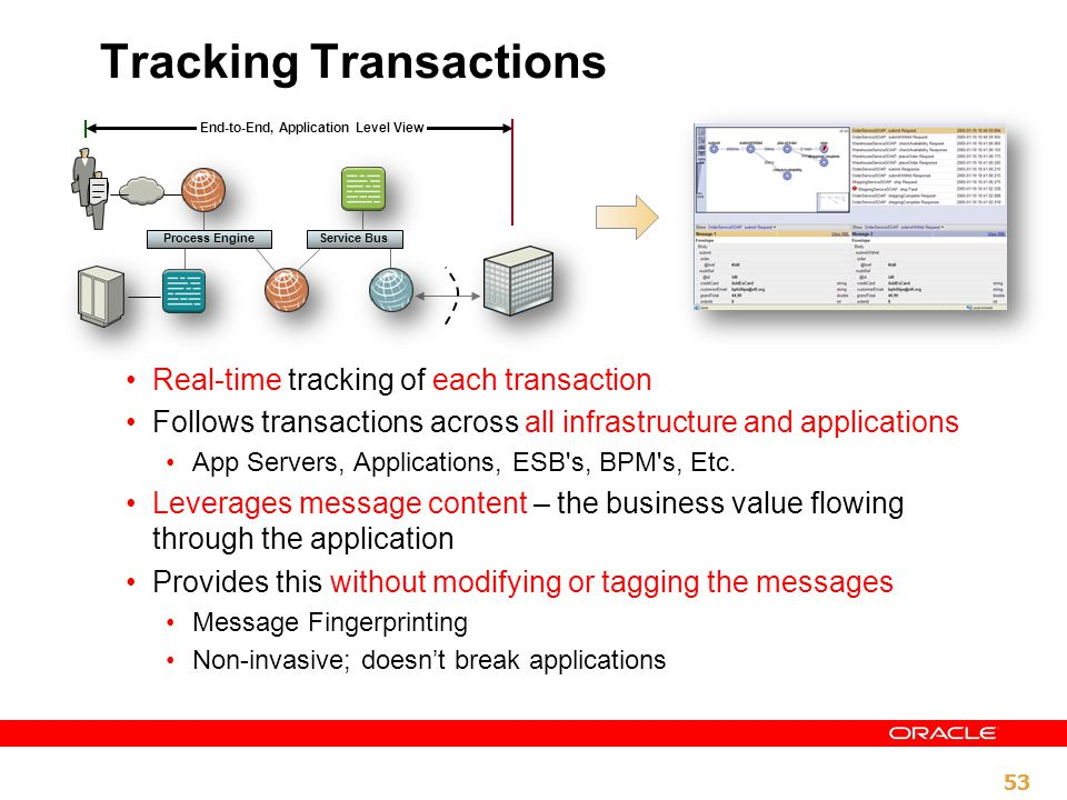 Tracking Transactions