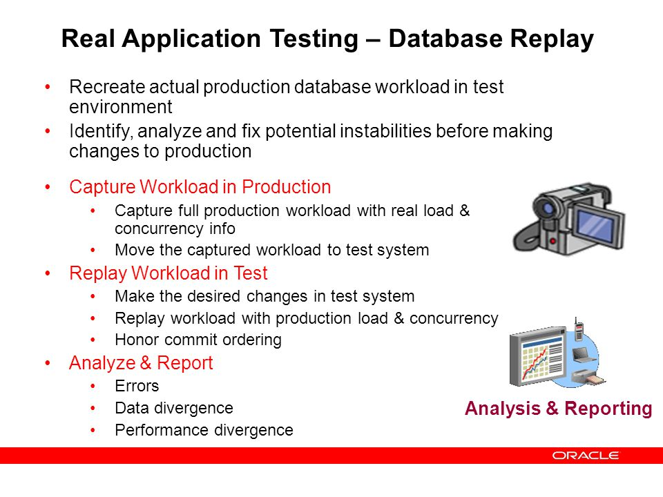 Real Application Testing – Database Replay