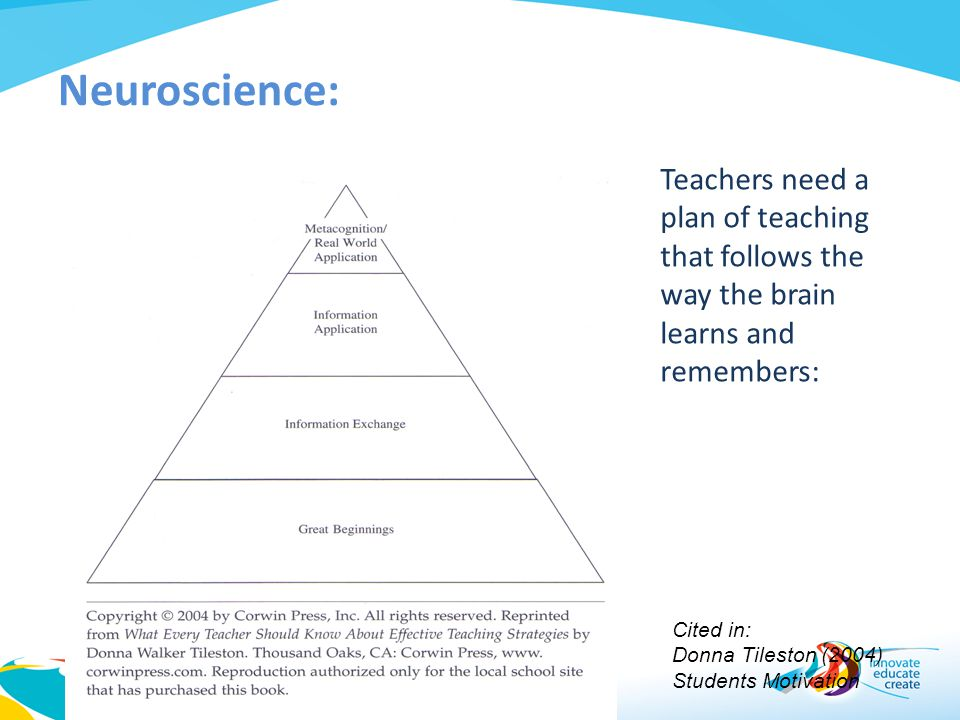 Neuroscience: Teachers need a plan of teaching that follows the way the brain learns and remembers: