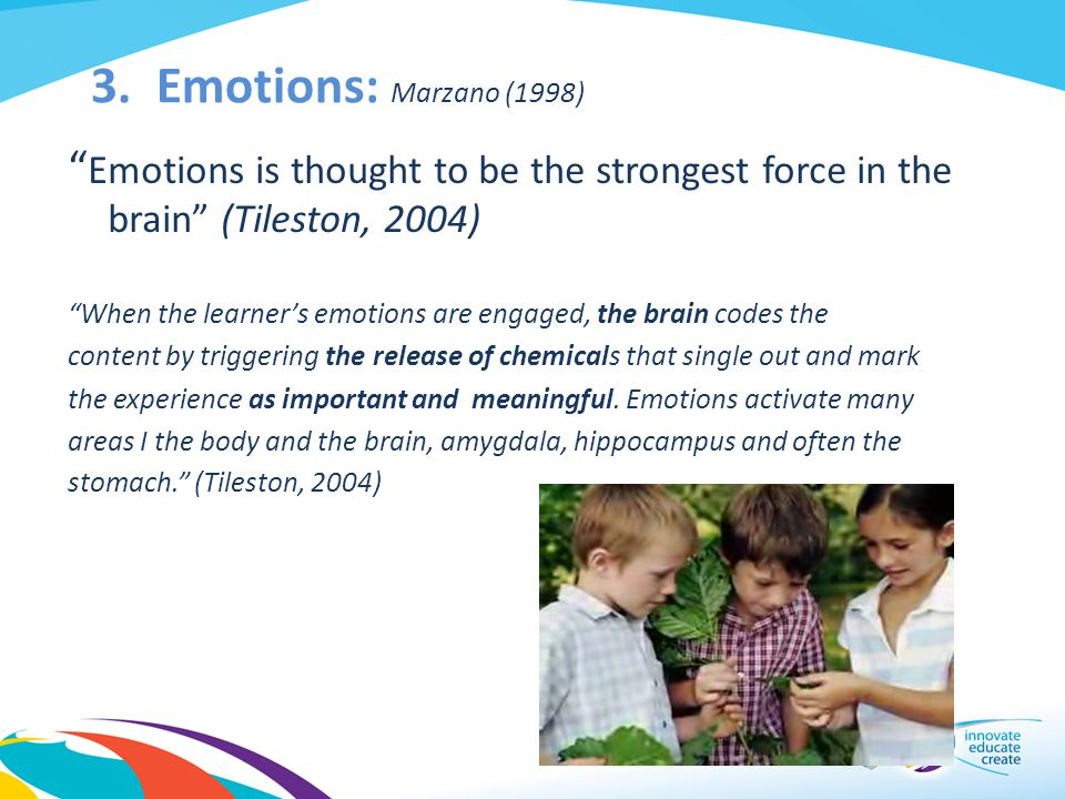 3. Emotions: Marzano (1998) Emotions is thought to be the strongest force in the brain (Tileston, 2004)