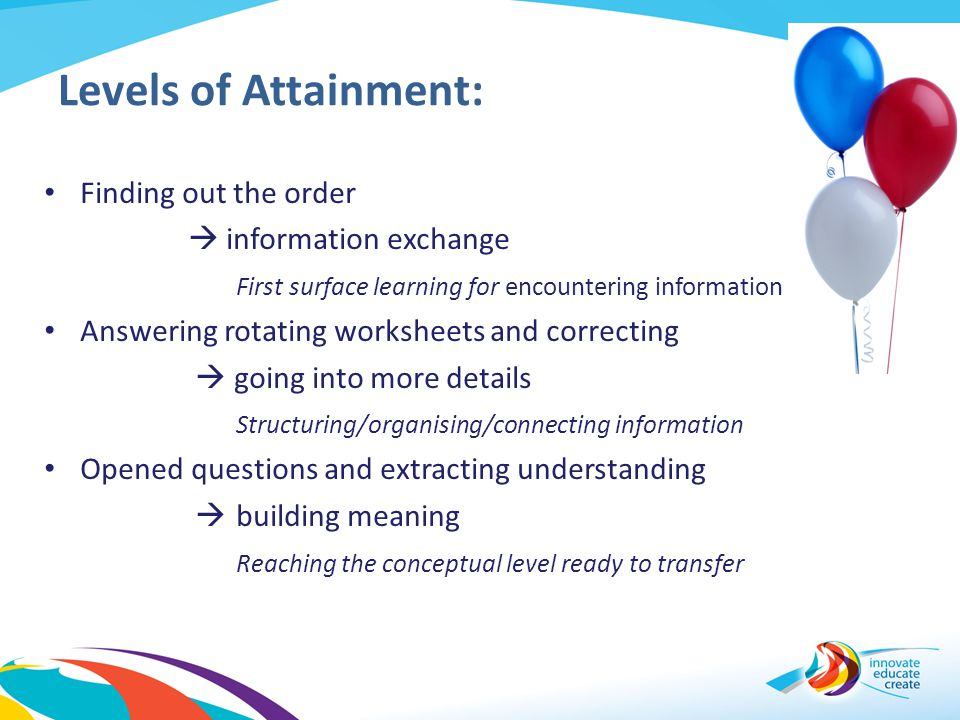 Levels of Attainment: Finding out the order  information exchange