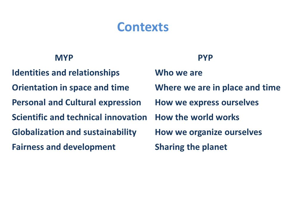 Contexts MYP PYP Identities and relationships Who we are