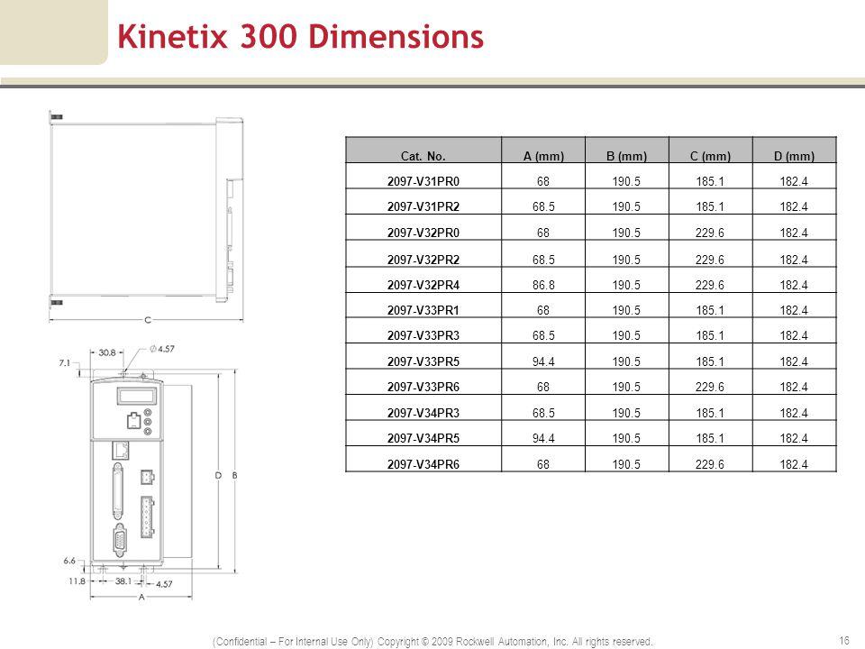 Kinetix 300 Dimensions Cat. No. A (mm) B (mm) C (mm) D (mm)