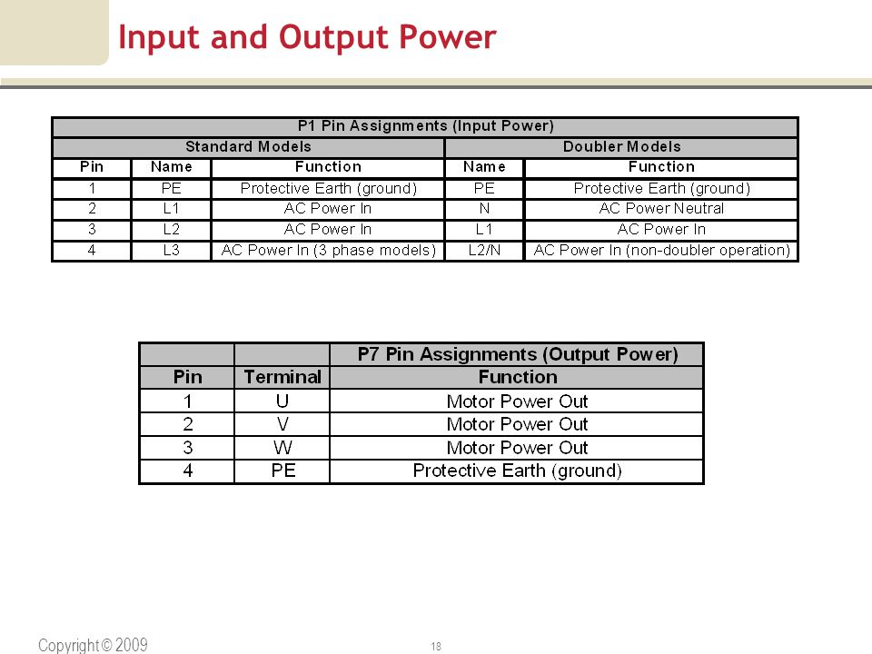 Input and Output Power Copyright © 2009 Rockwell Automation, Inc. All rights reserved.
