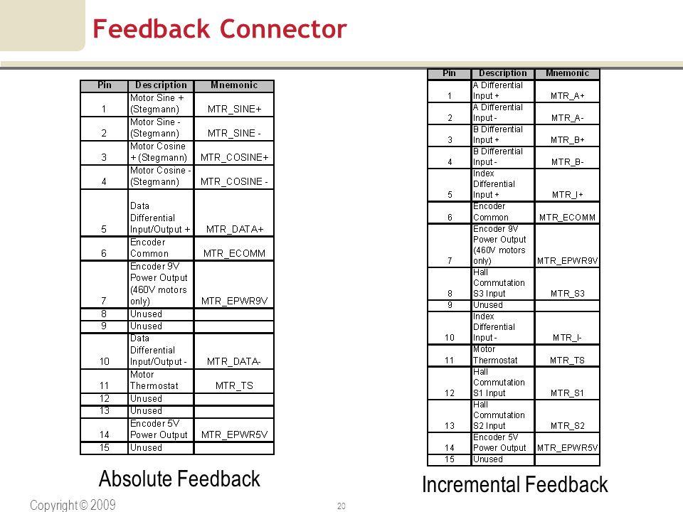 Feedback Connector Absolute Feedback Incremental Feedback