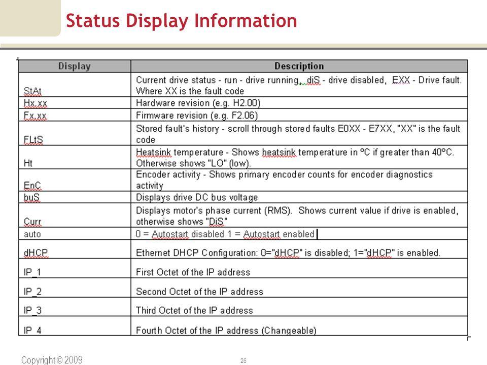 Status Display Information