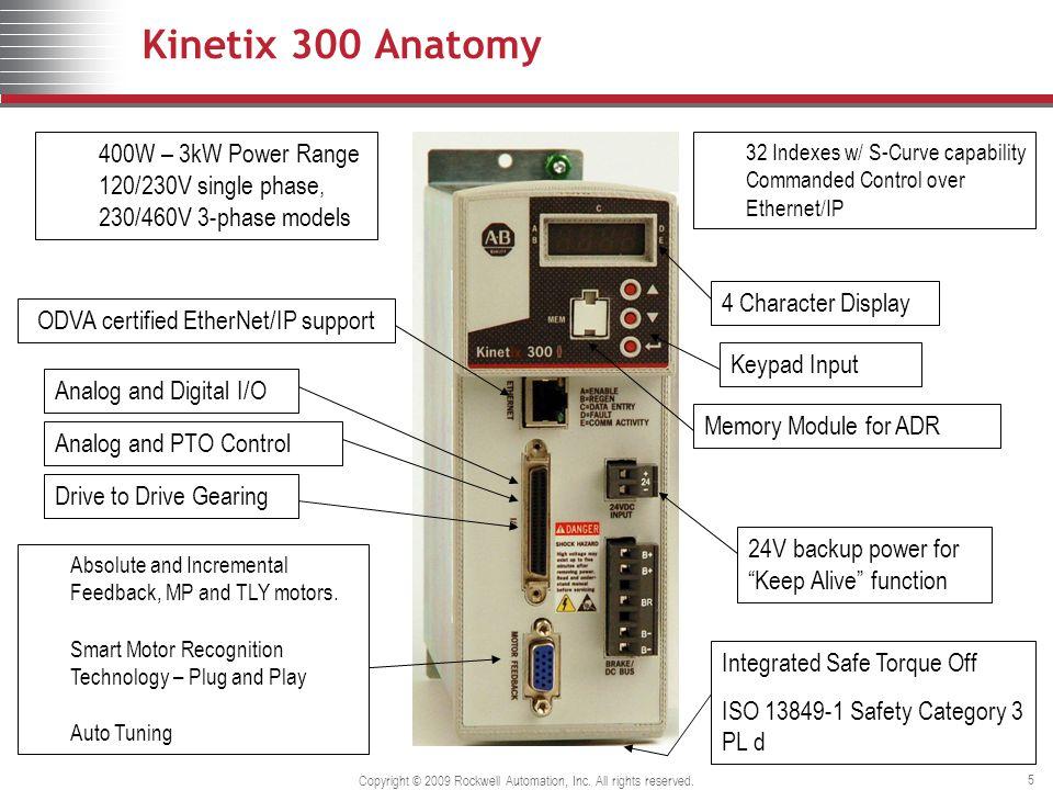 Kinetix 300 Anatomy 400W – 3kW Power Range