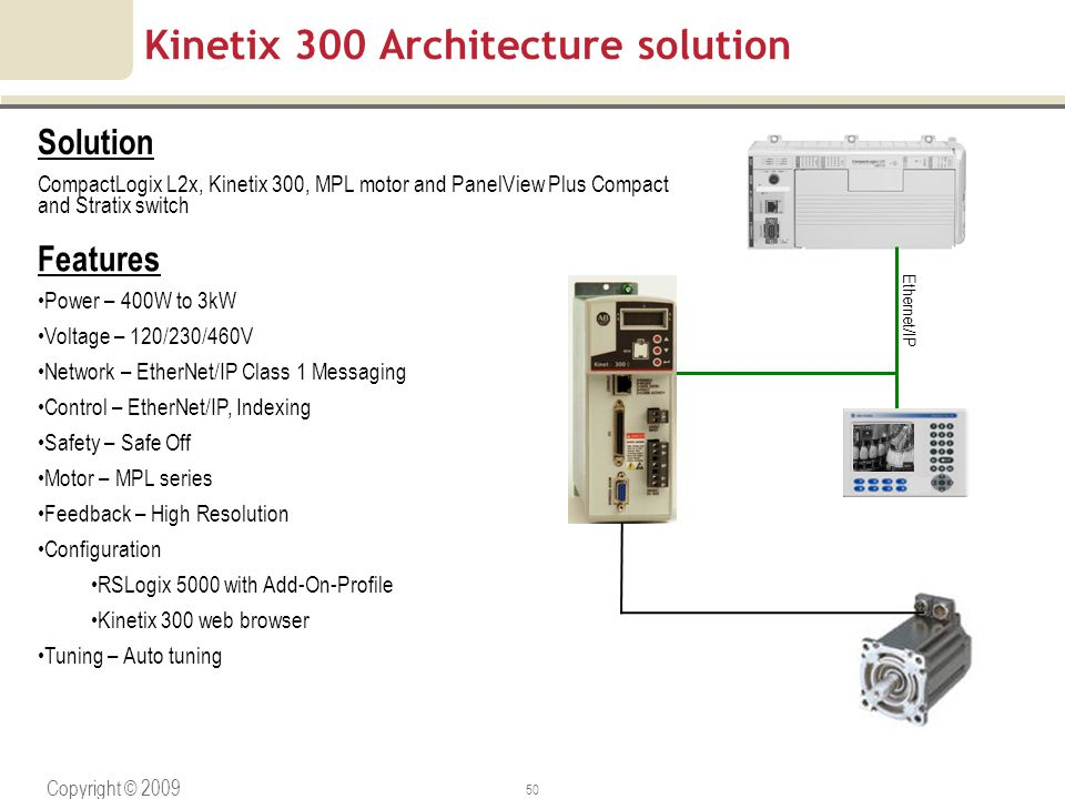 Kinetix 300 Architecture solution
