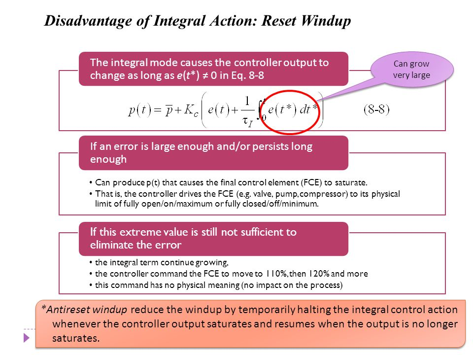 Chapter 8 Disadvantage of Integral Action: Reset Windup
