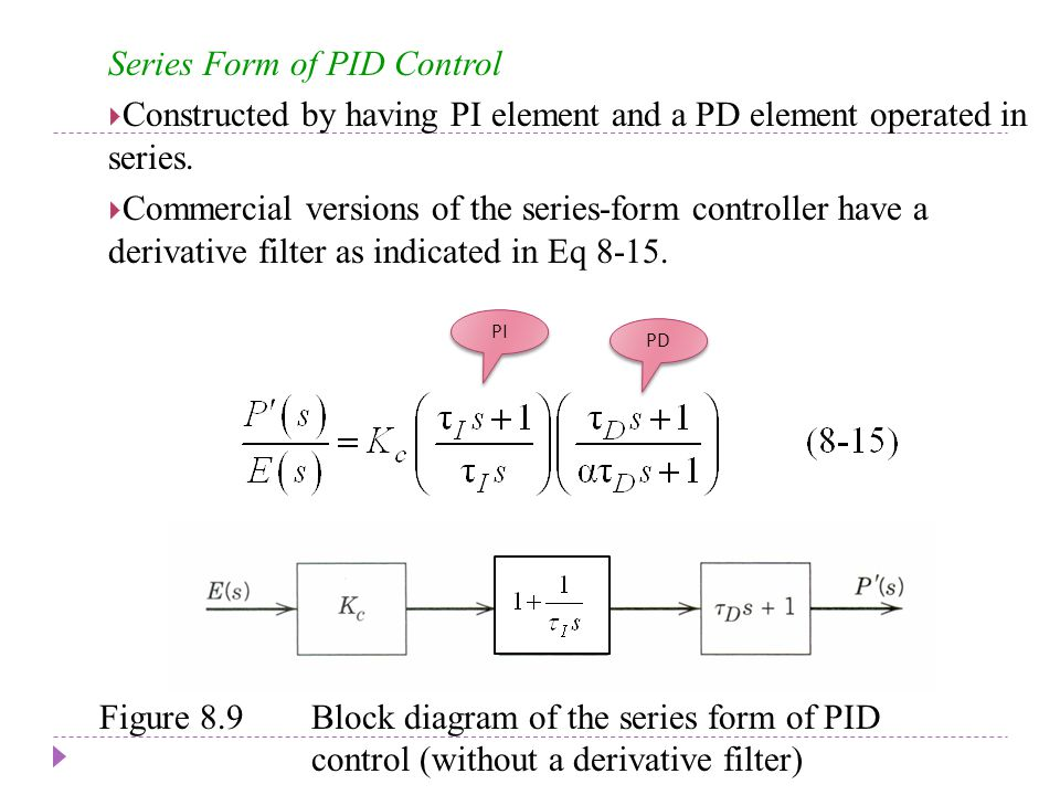 Chapter 8 Chapter 8 Series Form of PID Control