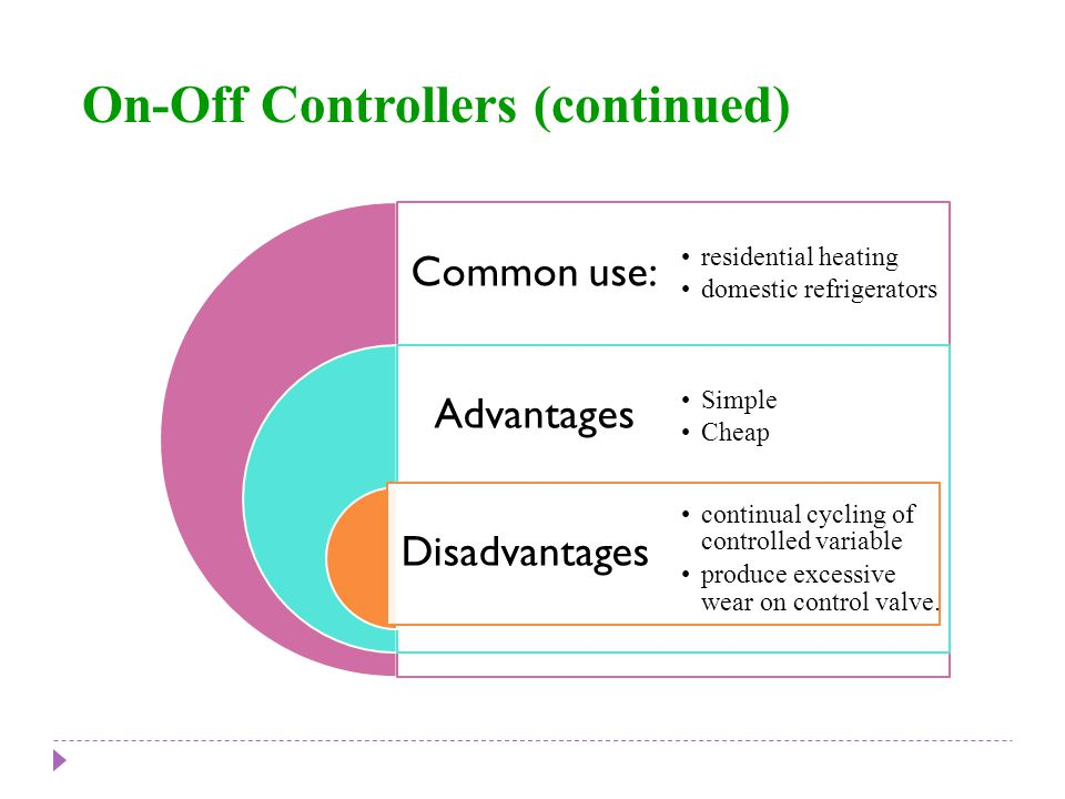 On-Off Controllers (continued)