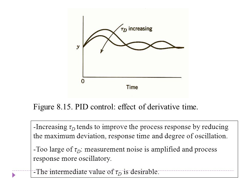 Chapter 8 Chapter 8. Figure 8.15. PID control: effect of derivative time.