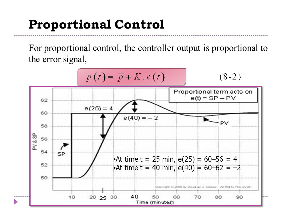 Proportional Control Chapter 8 Chapter 8