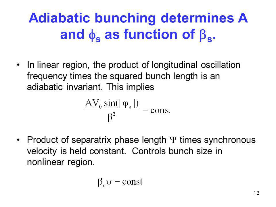 Adiabatic bunching determines A and fs as function of bs.
