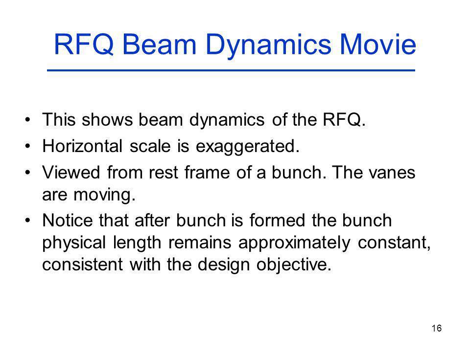 RFQ Beam Dynamics Movie