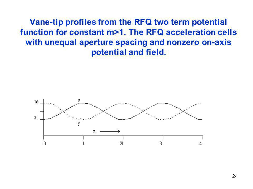 Vane-tip profiles from the RFQ two term potential function for constant m>1.